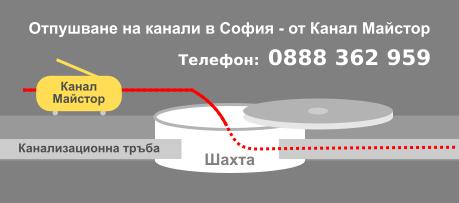 Отпушване на канали в София - от Канал Майстор